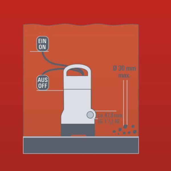 Einhell Schmutzwasserpumpe GH-DP 3730